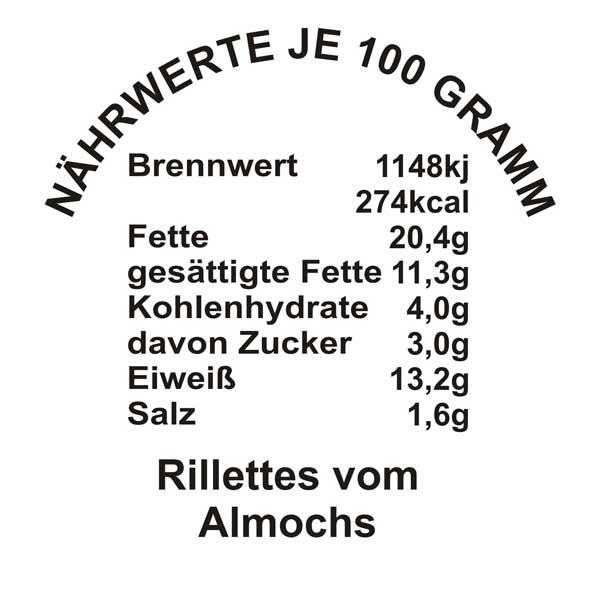 Rillettes-Almochs