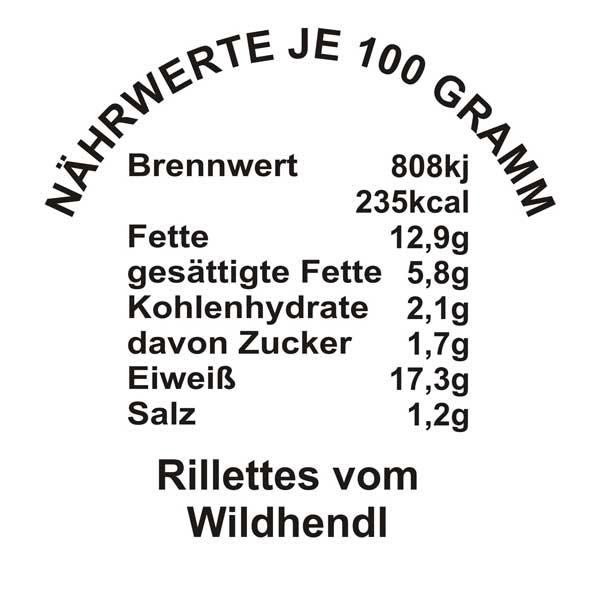 Rillettes-Wildhendl